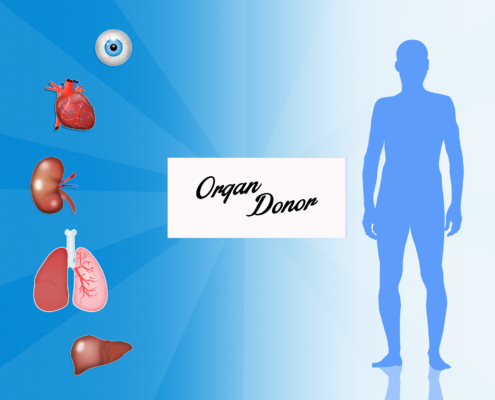 Plakat med mann og hvilke organer som kan doneres
