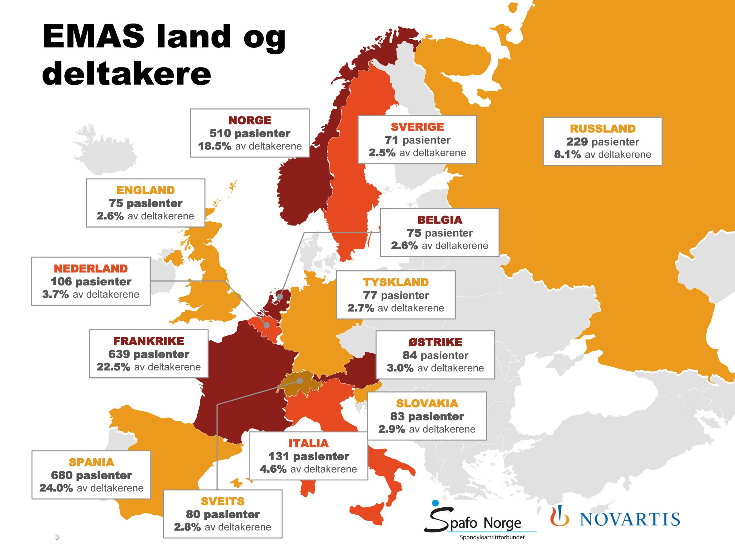 Kart og tekster med antall deltagere fra deltagerlandene i IMAS