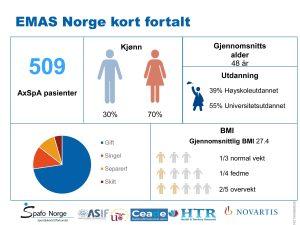 Tallene for Norge kort fortalt